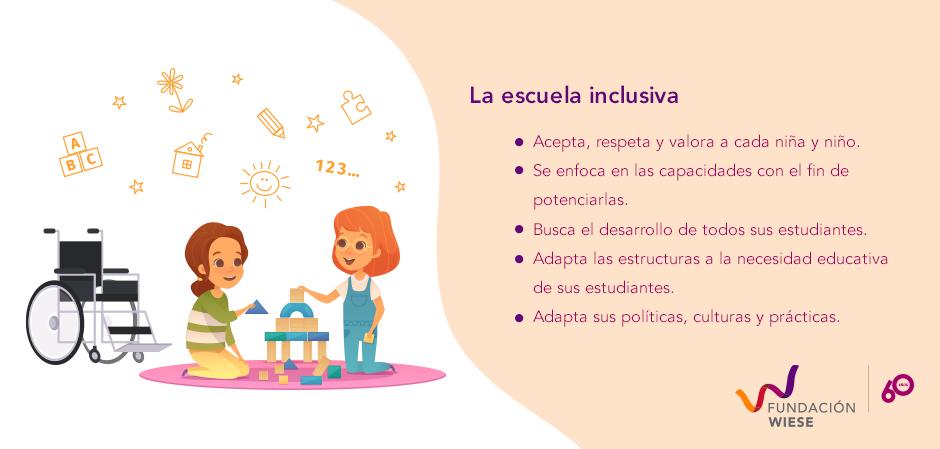 Qué Es Una Escuela Inclusiva Y La Igualdad De Oportunidades